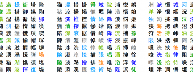 Learning Japanese Kanji Individually post image