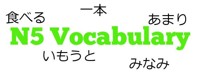 JLPT N5 Vocabulary post image